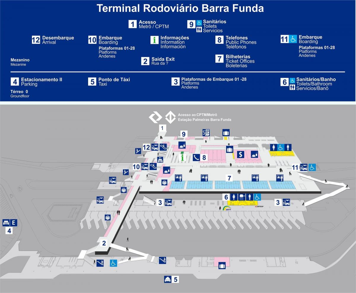 Map of bus terminal Barra Funda