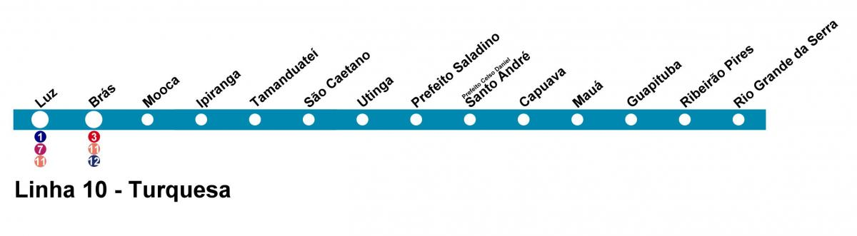 Map of CPTM São Paulo - Line 10 - Turquoise