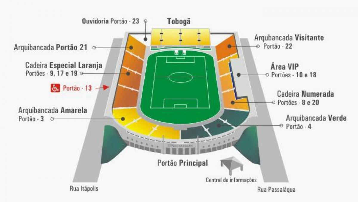 Map of Pacaembu stadium