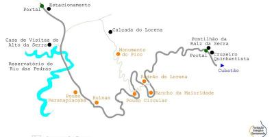Map of path to the Sea São Paulo